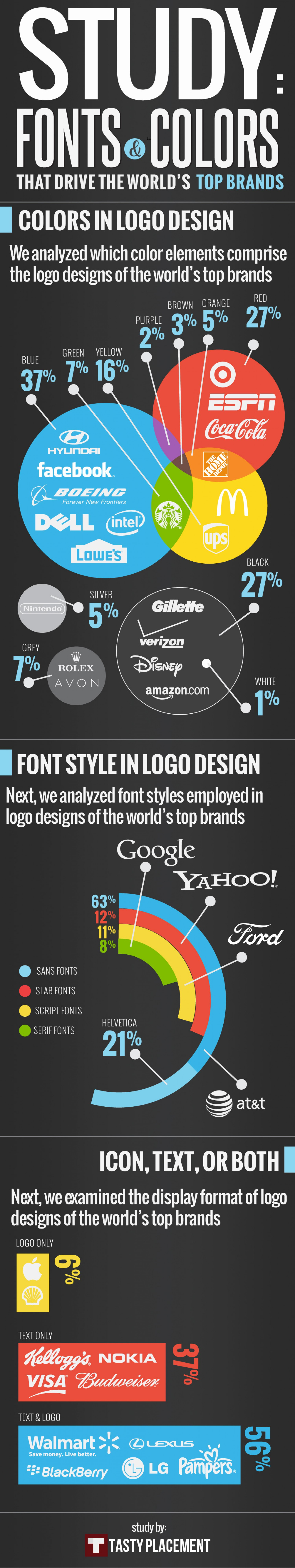 Fonts and colours for leading brands.