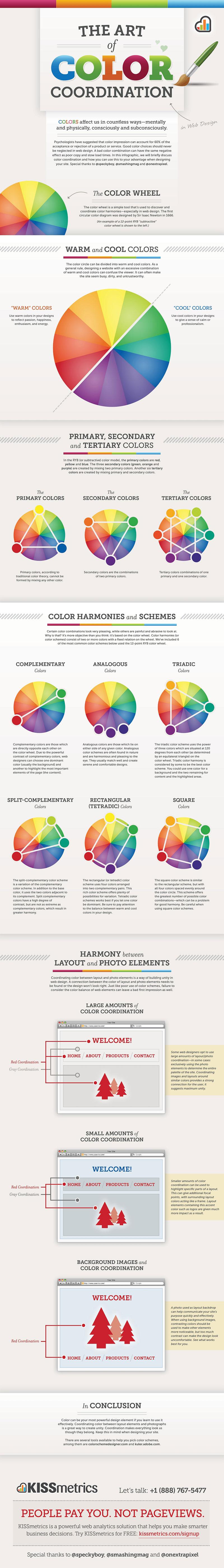 Color coordination in web design.