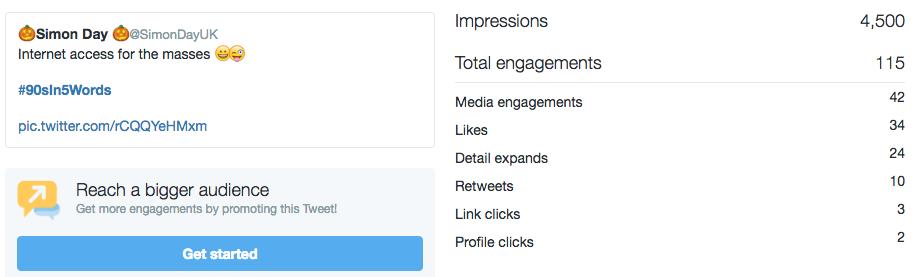 Tweet engagement.